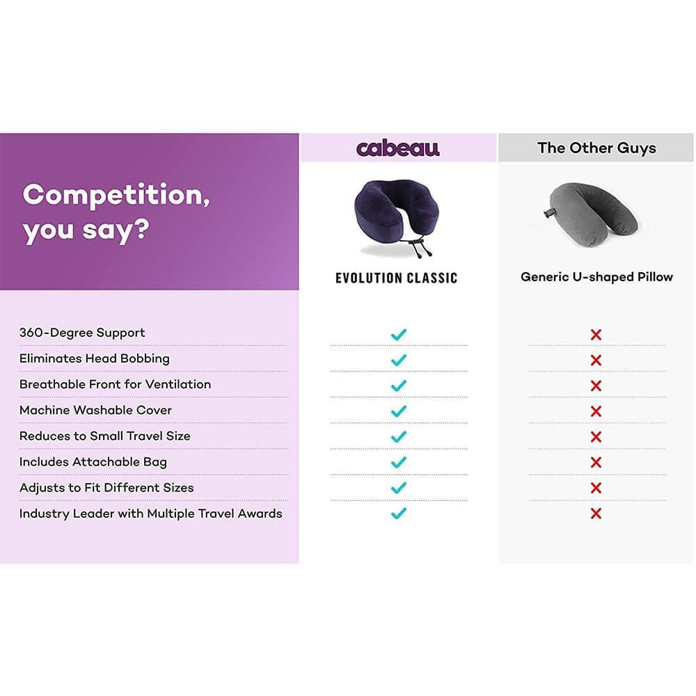 top5-Cabeau-Evolution-Classic-Memory-Foam-Travel-Neck-Pillow-topifive